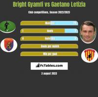 Bright Gyamfi vs Gaetano Letizia h2h player stats