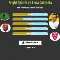 Bright Gyamfi vs Luca Caldirola h2h player stats