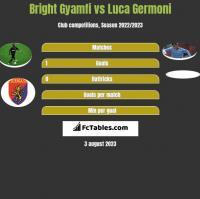 Bright Gyamfi vs Luca Germoni h2h player stats