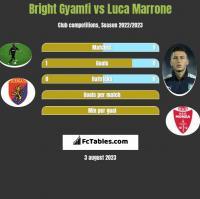 Bright Gyamfi vs Luca Marrone h2h player stats