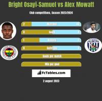 Bright Osayi-Samuel vs Alex Mowatt h2h player stats