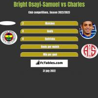 Bright Osayi-Samuel vs Charles h2h player stats