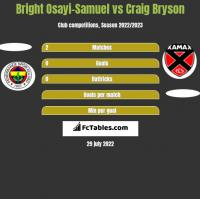 Bright Osayi-Samuel vs Craig Bryson h2h player stats