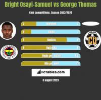 Bright Osayi-Samuel vs George Thomas h2h player stats
