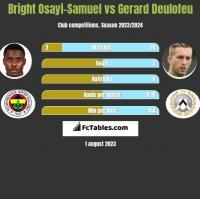 Bright Osayi-Samuel vs Gerard Deulofeu h2h player stats