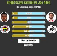 Bright Osayi-Samuel vs Joe Allen h2h player stats
