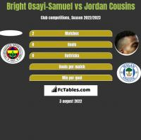Bright Osayi-Samuel vs Jordan Cousins h2h player stats