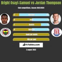 Bright Osayi-Samuel vs Jordan Thompson h2h player stats