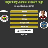Bright Osayi-Samuel vs Marc Pugh h2h player stats