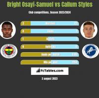 Bright Osayi-Samuel vs Callum Styles h2h player stats