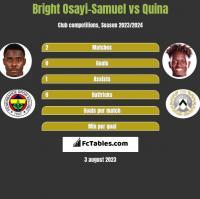 Bright Osayi-Samuel vs Quina h2h player stats