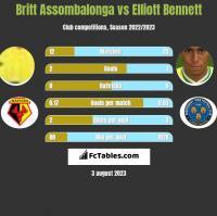 Britt Assombalonga vs Elliott Bennett h2h player stats