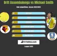 Britt Assombalonga vs Michael Smith h2h player stats