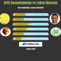 Britt Assombalonga vs Lukas Nmecha h2h player stats