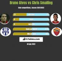Bruno Alves vs Chris Smalling h2h player stats