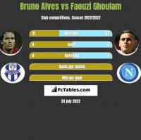 Bruno Alves vs Faouzi Ghoulam h2h player stats