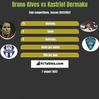 Bruno Alves vs Kastriot Dermaku h2h player stats