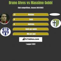 Bruno Alves vs Massimo Gobbi h2h player stats