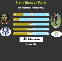 Bruno Alves vs Patric h2h player stats