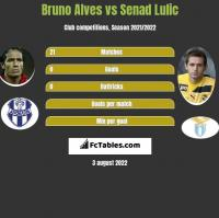 Bruno Alves vs Senad Lulic h2h player stats