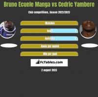 Bruno Ecuele Manga vs Cedric Yambere h2h player stats