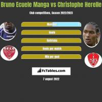 Bruno Ecuele Manga vs Christophe Herelle h2h player stats