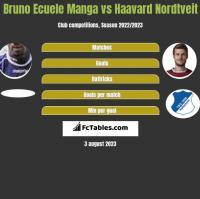 Bruno Ecuele Manga vs Haavard Nordtveit h2h player stats