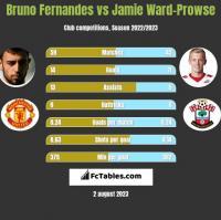 Bruno Fernandes vs Jamie Ward-Prowse h2h player stats