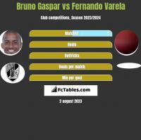 Bruno Gaspar vs Fernando Varela h2h player stats