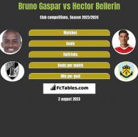 Bruno Gaspar vs Hector Bellerin h2h player stats