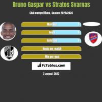 Bruno Gaspar vs Stratos Svarnas h2h player stats