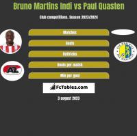 Bruno Martins Indi vs Paul Quasten h2h player stats