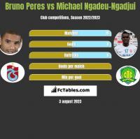 Bruno Peres vs Michael Ngadeu-Ngadjui h2h player stats