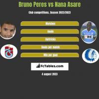 Bruno Peres vs Nana Asare h2h player stats