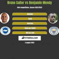 Bruno Saltor vs Benjamin Mendy h2h player stats