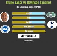 Bruno Saltor vs Davinson Sanchez h2h player stats