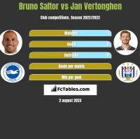 Bruno Saltor vs Jan Vertonghen h2h player stats