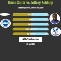 Bruno Saltor vs Jeffrey Schlupp h2h player stats