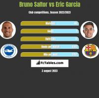 Bruno Saltor vs Eric Garcia h2h player stats