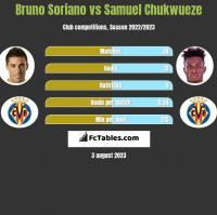 Bruno Soriano vs Samuel Chukwueze h2h player stats