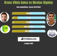 Bruno Vilela Gama vs Nicolas Diguiny h2h player stats
