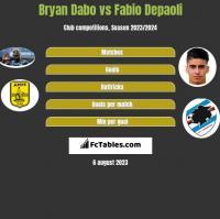 Bryan Dabo vs Fabio Depaoli h2h player stats