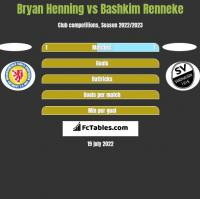 Bryan Henning vs Bashkim Renneke h2h player stats