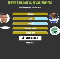 Bryan Linssen vs Bryan Smeets h2h player stats