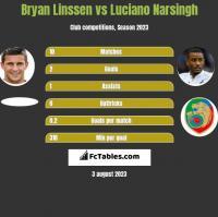 Bryan Linssen vs Luciano Narsingh h2h player stats
