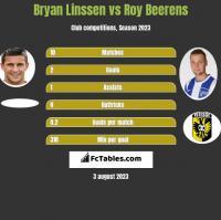 Bryan Linssen vs Roy Beerens h2h player stats