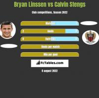 Bryan Linssen vs Calvin Stengs h2h player stats