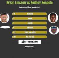 Bryan Linssen vs Rodney Kongolo h2h player stats