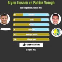 Bryan Linssen vs Patrick Vroegh h2h player stats