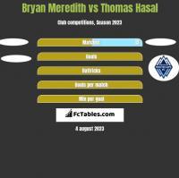 Bryan Meredith vs Thomas Hasal h2h player stats